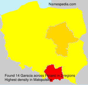 Surname Garscia in Poland