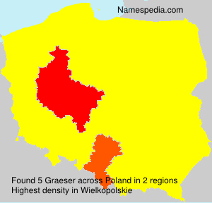 Surname Graeser in Poland