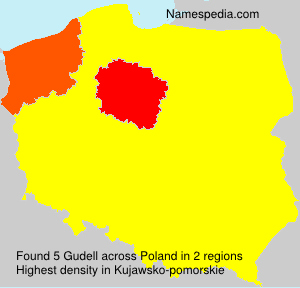 Surname Gudell in Poland