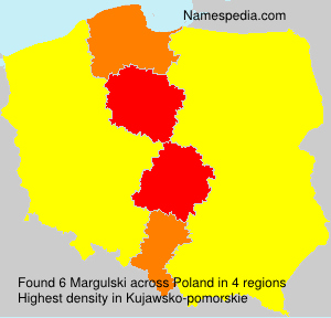 Surname Margulski in Poland