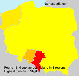 Surname Niegel in Poland