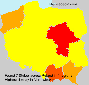 Surname Stuber in Poland