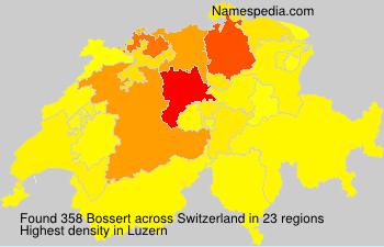 Surname Bossert in Switzerland