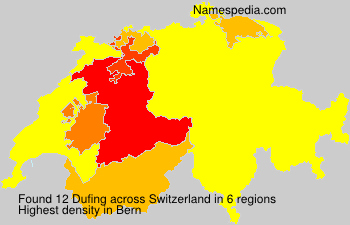 Surname Dufing in Switzerland