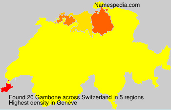 Surname Gambone in Switzerland