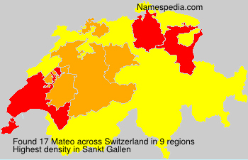 Surname Mateo in Switzerland