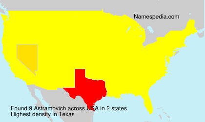 Surname Astramovich in USA