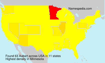 Surname Aubart in USA