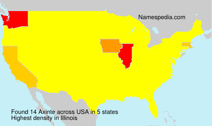 Surname Axinte in USA