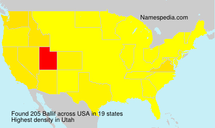 Surname Ballif in USA