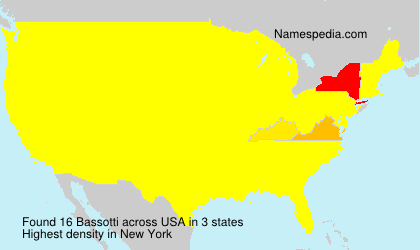 Surname Bassotti in USA