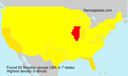 Surname Bayston in USA