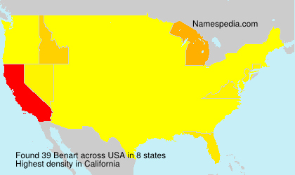 Surname Benart in USA