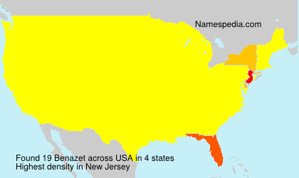 Surname Benazet in USA