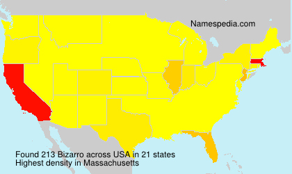 Surname Bizarro in USA