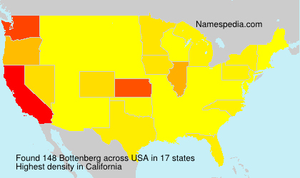 Surname Bottenberg in USA