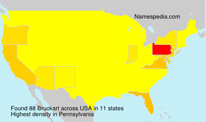 Surname Bruckart in USA