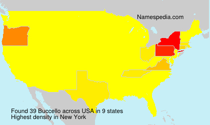 Surname Buccello in USA