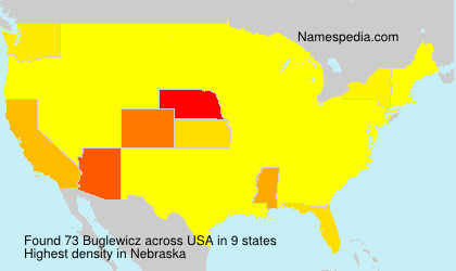 Surname Buglewicz in USA