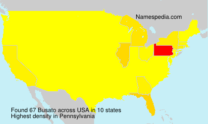 Surname Busato in USA