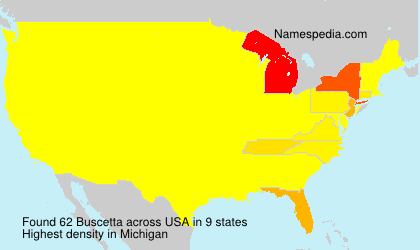 Surname Buscetta in USA