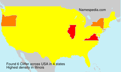 Surname Cliffer in USA