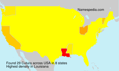 Surname Cutura in USA