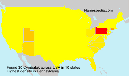 Surname Cymbalak in USA