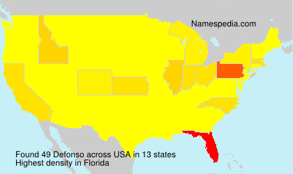 Surname Defonso in USA
