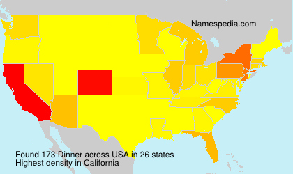Surname Dinner in USA