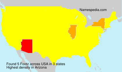 Surname Footz in USA
