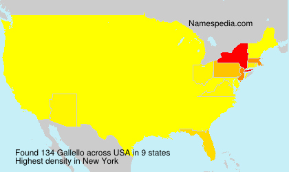 Surname Gallello in USA