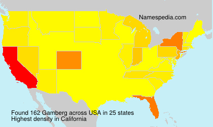 Surname Gamberg in USA
