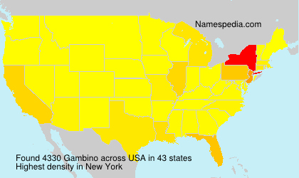Surname Gambino in USA