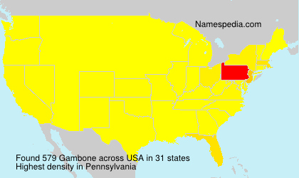 Surname Gambone in USA