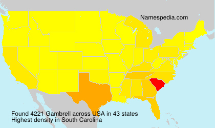 Surname Gambrell in USA