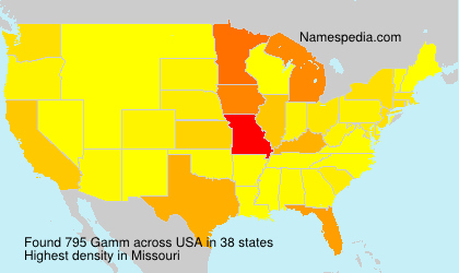 Surname Gamm in USA