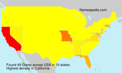 Surname Gamp in USA