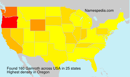 Surname Gamroth in USA