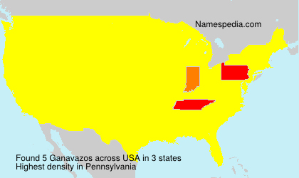 Surname Ganavazos in USA