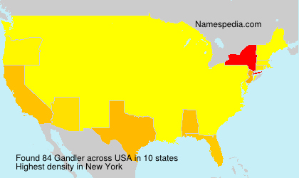 Surname Gandler in USA
