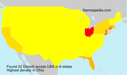 Surname Ganelli in USA