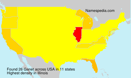 Surname Ganet in USA