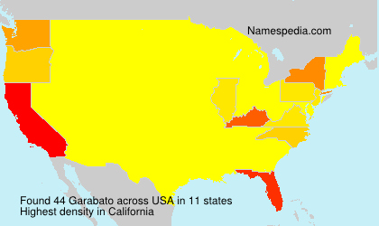 Surname Garabato in USA