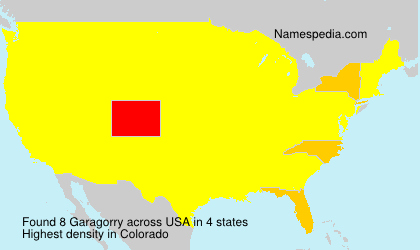 Surname Garagorry in USA