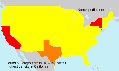 Surname Garayo in USA