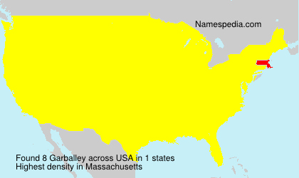 Surname Garballey in USA