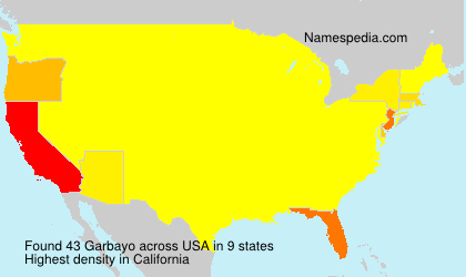 Surname Garbayo in USA