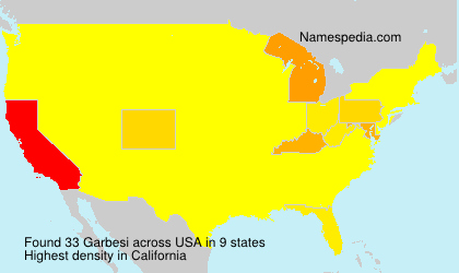 Surname Garbesi in USA