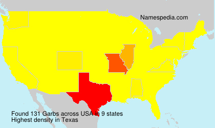 Surname Garbs in USA
